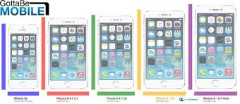 iPhone 6 Release Date Rumored as Size and Screen Details Leak