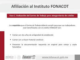 Afiliación Al Instituto FONACOT Ppt Descargar