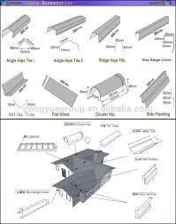 Decra Villa Tile Estimating Sheet by 40 Best Stone Coated Metal Roof Tiles Images On Pinterest Metal