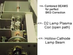 Hollow Cathode Lamp Pdf by 210vgp Atomic Absorption Spectrophotometer