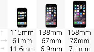 paring the original iPhone to the iPhones 6 and 6 Plus