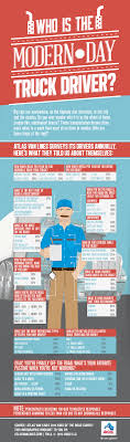 Infographic: Modern Day Truck Driver 'King Of The Road' | Pinterest ... What You Need To Know About Paid Cdl Traing Pinterest Driving Will I Really Get A Full Time Job With Benefits After Graduation 8 Best Trucking Images On Truck Drivers Semi Trucks And Schools In Las Vegas Best Image Kusaboshicom Coastal Transport Co Inc Careers Ryan Ho Team Lead Intertional Operations Ait Worldwide Wner Ron Fenner Branch Owner Logistics Linkedin Intermodal Mc Carrier Llc Nv Youtube How Much Can Drivers Make Index Of Wpcoentuploads201610