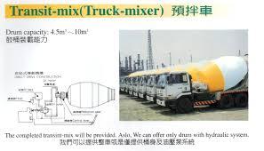 100 Concrete Truck Capacity Mixer Taiwantradecom