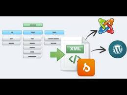 How to submit sitemap xml to google master tools