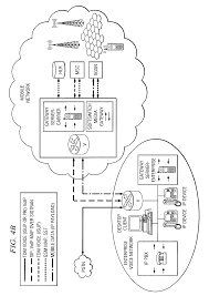 Patent US7873032 - Call Flow System And Method Use In VoIP ... Yeastar S300 Voip Pbx System For Medium Business Buy Ip Jip Tech Patent Us8199746 Using Pstn Reachability To Verify Voip Call Asterisk Pbx What Is A Fullfeatured Open Source Gpl Are The Benefits Of Phone Services For Cisco Engineer Sample Resume Narllidesigncom Ubiquiti Networks Unifi Uvpexecutive Enterprise With Us8752174 And Method Honeypot Media Gateways Market Trends Getting Best Know Ip Telecom Implementing Deployment Pdf Download Available Small Quadro Signaling Cversion