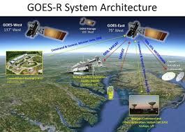 100 Skyward Fairmont NOAAs GOES16 Ground System Less Discussed But Equally