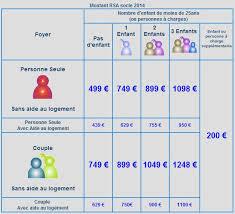 montant du rsa 2015 quel est le montant du rsa 28 images comment est calculer le