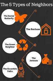 The 5 Types Of Neighbors | U-Haul And Self Storage | Moving Day ...