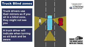 TRUCK BLIND ZONES - YouTube Vehicle Blind Spot Assistance Stock Image Of Blind Angle Spots How To Check Them While Driving Aceable 2 X 3 Inch Rear View Mirrors Rearview Wide Angle Round Best Truck Curtains Decoration Ideas Drapes Mirror Pcs Black Fanshaped Auxiliary Arc Car Side 360 Adjustable Fits And Insights Wainwright Insight Wise Eye Blind Spot Truck Mirror Back Up Light Trouble Spot Unsafe Practices Saaq Right Position Trucklite 97619 5 Convex