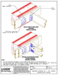 Simpson Strong Tie Ceiling Joist Hangers by The Comprehensive Technical Library For Logix Insulated Concrete Forms