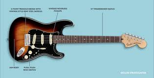 Stratocaster Guide Which Strat To Buy Model Comparison