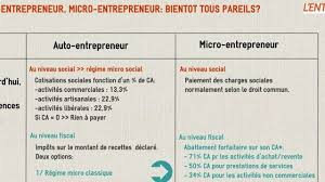réforme auto entrepreneur l express l entreprise