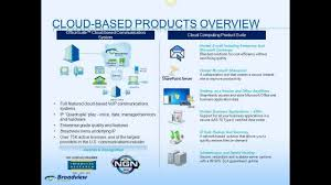 What Can The Cloud Can Do For You? Moving Your Business Into The ... Officesuite Addon Features From Broadview Networks The Faestgrowing Company In Each State 2017 Edition Blog Mitel 5320 Ip 50006191 Dual Mode Sip Voip Ebay Portland Domestic Violence Shelter Selects Broadviews Best Free Stock Image Sites Ht802 Analog Telephone Adapter Grandstream Voice Data Video Security Desk Phone Archives My Voip News Vtsl Ireland And Suse A Geoclustering Solution Youtube