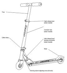 Razor Kick Scooter Parts Diagram