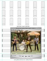 Smashing Pumpkins Tabs Today by 327 Best Homeschool Guitar Bass And Ukulele Lessons Images On