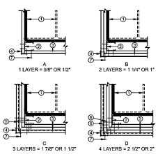 Ceiling Radiation Damper Meaning by Chapter 7 Fire Resistance Rated Construction Ny Bc Upcodes