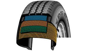 XPS RIB® | Michelin Truck Goodyear Truck Tires Now At Loves Stops Tire Business The 21 Best Grip Tires Hot Rod Network Wikipedia Michelin Primacy Hp 22555r17 101w 225 55 17 2255517 Products 83 Hercules Reviews And Complaints Pissed Consumer Truck For Towing Heavy Loads Camper Flordelamarfilm Ltx At 2 Allterrain Discount Reports Semi Sale Resource Hcv Xzy3 1000 R20 Buy