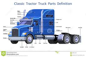 Classic Tractor Truck Parts Definition Stock Vector - Illustration ...