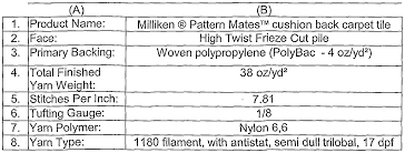 Milliken Carpet Tiles Specification by Patent Wo2003008701a1 Residential Carpet Product And Method