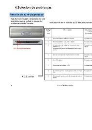 Aire Acondicionado Split Lg Mega Inverter 4500 Friocalor 33486