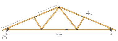 truss calculator select trusses u0026 lumber inc