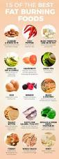 Are Pumpkin Seeds Fattening by 1343 Best Clean Eating Images On Pinterest Health Best Fat