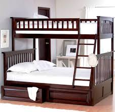 Sofa Bunk Bed IKEA — Home & Decor IKEA