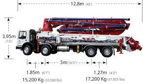 100 Concrete Pumper Truck 43 Meter 5Section RZ Boom Pump Alliance Pumps