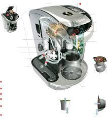 Inside The Keurig Vue V700 A Single Serve Coffee Maker