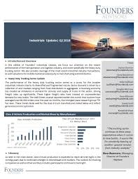 Founders Q2 2018 Industrials Update The Knightswift Transportation Mger Biggest In Us Trucking All The Startups And Companies Working On Selfdriving Cars Wired Iraq Move One Inc San Francisco Bay Area Freight Sfo Oak Sjc Quick Largest Bizfluent Frailty Dialysis Iniation Mortality Endstage Renal Ltl Industry North America 2017 Cadian Shipper Top 50 Vermont Brokering Company Bellavance Houston 18 Wheeler Accident Lawyer Settlement Texas Old Dominion Line Nasdaq Odfl Unveils Renovated Cporate Start Truck 2018 Using Business Of Credit For My