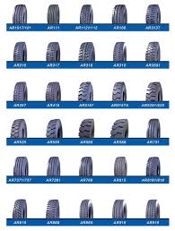 China Factory Wholesale DOT/ISO/SGS Radial Light Truck Tyres Semi ... Discount Truck Tires August 2018 Discounts Virgin 16 Ply Semi Truck Tires Drives Trailer Steers Uncle China Transking Boto Aeolus Whosale Semi Truck Bus Trailer Tires Longmarch 31580r 225 Tyre 235 Jc Laredo Tx Phoenix Az Super Heavy Overload Type From Shandong Cocrea Tire Co Whosale Semi Archives Kansas City Repair Double Road Tyres 11r 245 Cooper Introduces Branded For Fleet Customers Wheel Rims Forklift Solid 400 8 187