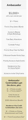 The Nordy Club Rewards | Nordstrom The New Nordy Club Rewards Program Nordstrom Rack Terms And Cditions Coupon Code Sep 2018 Perfume Coupons Money Saver Get Arizona Boots For As Low 1599 At Converse Online 2019 Rack App Vera Bradley Free Shipping Postmates Seattle Amazon Codes Discounts Employee Discount Leaflets Food Racks David Baskets Mobile Att Wireless Store