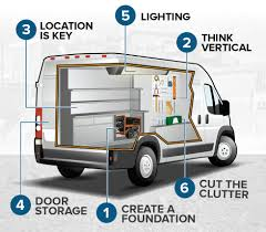 How To Organize Your Work Van Or Truck - Ferguson