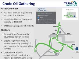 9 Asset Overview O 700 Miles Of Crude Oil Gathering And Trunk Line Pipeline High Plains Throughput Capacity 190MBD BASH Storage