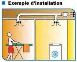 extracteur d humidite salle de bain 28 images extracteur