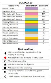 Grand Princess Deck Plan by Sea Princess Overview