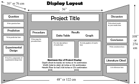 Poster Board Layout Template Science Fair Project 28 Images 25 Best Ideas About Free