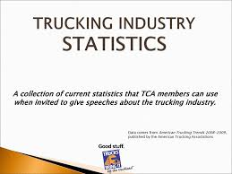 TRUCKING INDUSTRY STATISTICS - Ppt Download Cadian Trucking Outdistances Usa Emsi Txdot Research Library Cost Of Cgestion To The Industry Revenue Topped 700 Billion In 2017 Ata Report Americas Foodtruck Industry Is Growing Rapidly Despite Roadblocks How Eld Mandate Affected Visually The Atlanta Information 13 Solid Stats About Driving A Semitruck For Living Future Uberatg Medium Interesting Facts About Truck Every Otr And Cdl Trends 2018 Cr England Transportation Canada 2016 Transport