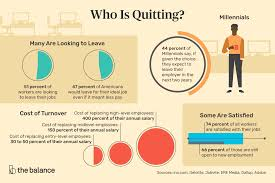 The Best (and Worst) Reasons For Leaving A Job Beautiful Reason For Leaving Resume Atclgrain Top 10 Details To Include On A Nursing And 2019 Writing Guide Reason Leaving Examples Focusmrisoxfordco 8 Reasons Why I Quit My Dream Job Be Stay At Home Mom Parent New On Letter Sample Collection Good Your How Job Within 15 Months Hurts Future Hiring Chances Resignation Family A Employee Transition Plan Template Luxury Best Explanation This Interview Question Application Reasons An Application Ajancicerosco