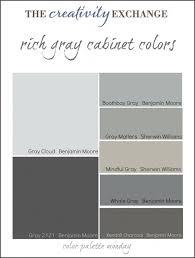 best 25 painting bathroom cabinets ideas on pinterest paint