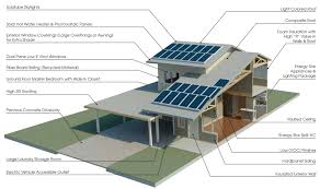 Green Sustainable Homes Ideas by Fresh Sustainable House Features Cool Gallery Ideas 1879
