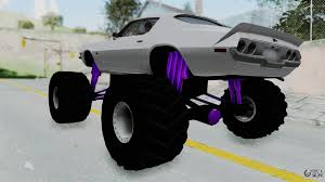 Chevrolet Camaro Z28 1970 Monster Truck For GTA San Andreas Flat Icon Of Purple Monster Truck Cartoon Vector Image Monster Jam 2018 Coming To Jacksonville Savannah Tennessee Hardin County Agricultural Fair Truck Ozz Trucks Wiki Fandom Powered By Wikia Invade Njmp Photo Album Monstertruck10jpg Mini Hicsumption Hot Wheels Mohawk Warrior Purple Vehicle Walmartcom For Sale Savage X Ss Showgo Rc Tech Forums Stock Art More Images 2015
