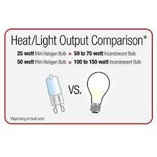 Bearded Dragon Heat Lamp Wattage by Amazon Com Zilla Reptile Terrarium Heat Lamps Mini Halogen Bulb