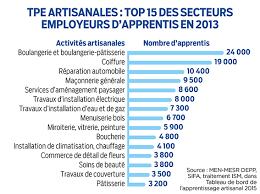 chambre des metiers et du commerce l apprentissage au cœur de la diversité le parisien