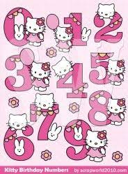 Kitty Clip Art Numbers Png