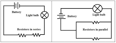 The Figure Shows Two Circuits On Left Is A Simple Circuit Diagram Consisting Of