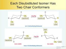 Chair Conformations In Equilibrium by Organic Compounds Cycloalkanes And Their Stereochemistry Ppt