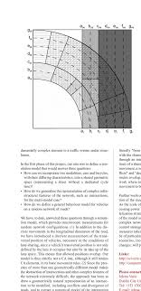 100 Natural Geometry Discretisation Of The Natural Geometry Of A Left Turn On A