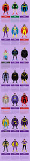 Halloween Costumes The Definitive History by 50 Years The Evolution Of Batgirl U0027s Costume 1966 2016