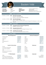 Resume Examples By Real People: Air France Full-stack ... Freelance Translator Resume Samples And Templates Visualcv Blog Ingrid French Management Scholarship Template Complete Guide 20 Examples French Example Fresh Translate Cv From English To Hostess Sample Expert Writing Tips Genius Curriculum Vitae Jeanmarc Imele 15 Rumes Center For Career Professional Development Quackenbush Resume As A Second Or Foreign Language Formal Letter Format Layout Tutor Cover Letter Schgen Visa Application The French Prmie Cv Vs American Rsum Wikipedia